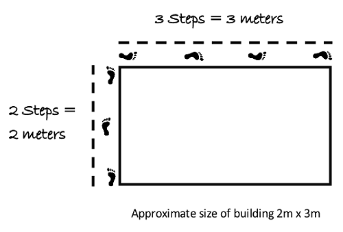 How to measure a simple building